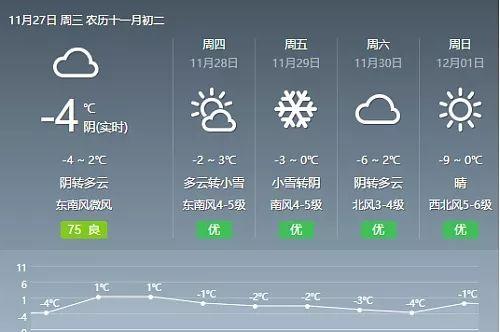 榆林�⒂�大范��降雪!
