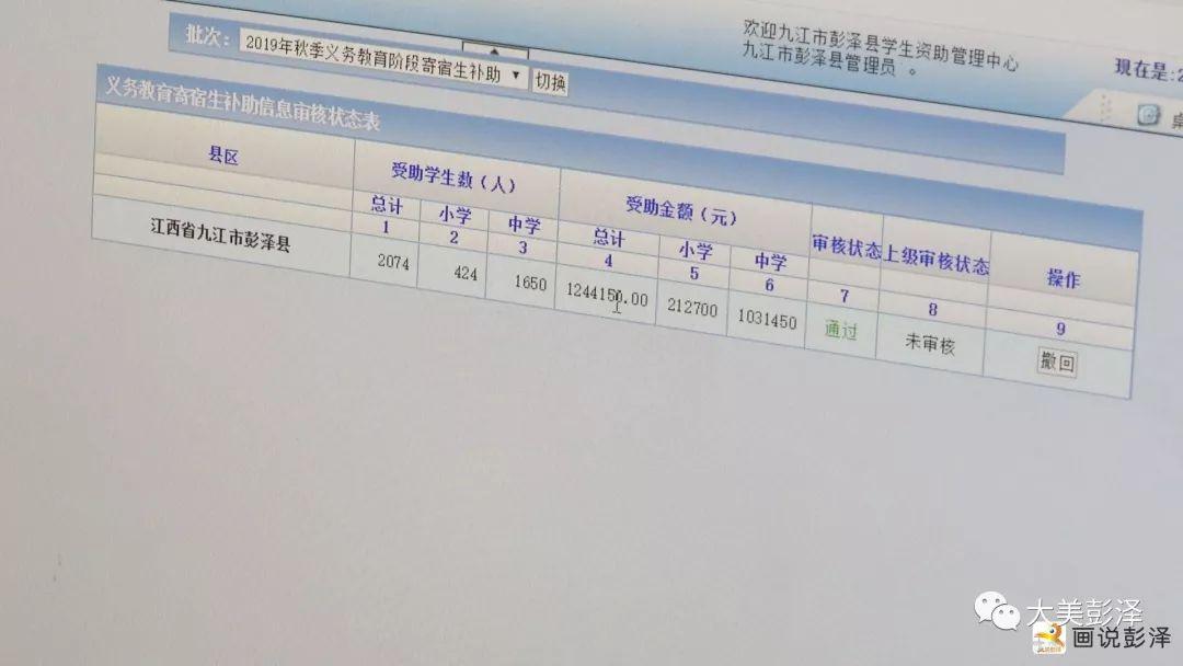 彭�桑合�2074名�x�战逃�寄宿�困生,�l放生活�a助124�f元!