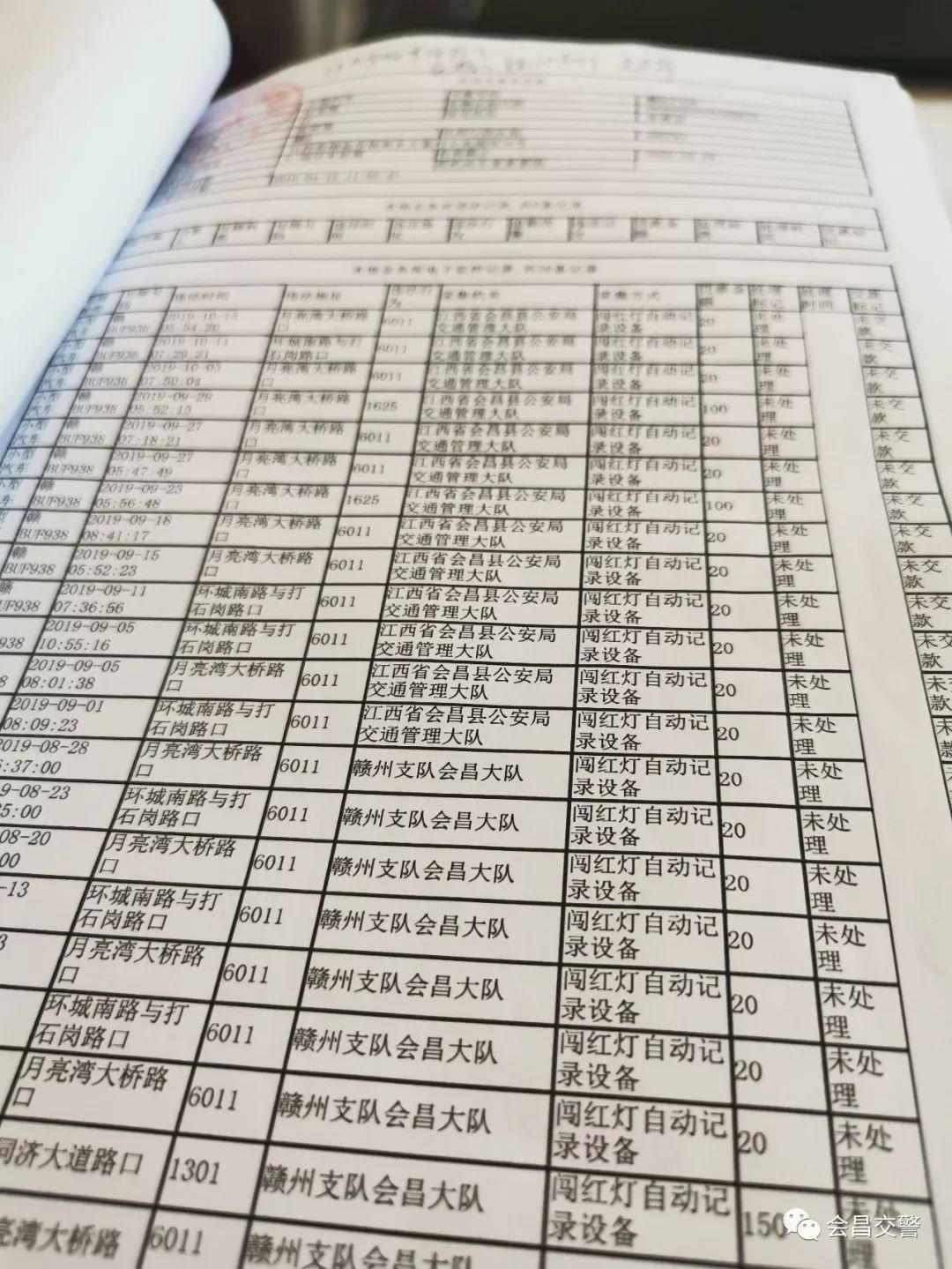 """瑞金1男子开套牌车还装29个""""定时炸弹""""!"""