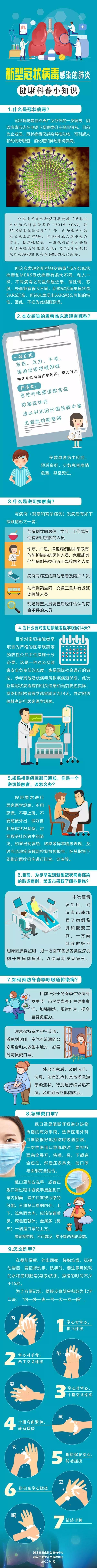 新型冠状病毒感染的肺炎有哪些症状?你想知道的全在这里!