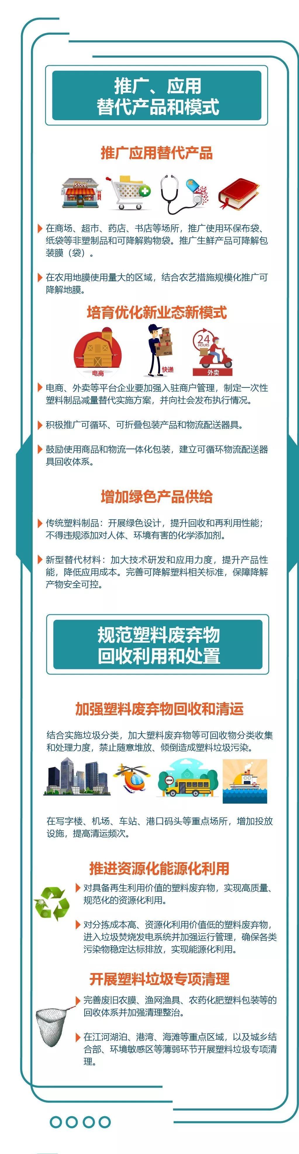 """紧急!史上最强""""禁塑令""""来了!滨州市民这些方面将会受到影响!"""
