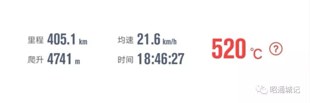 一教�工日行四百公里�T行回昭返��上班!