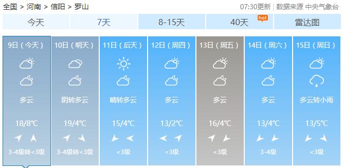 大回暖!最高18℃!罗山本周气温一路飙升!更可怕的是…