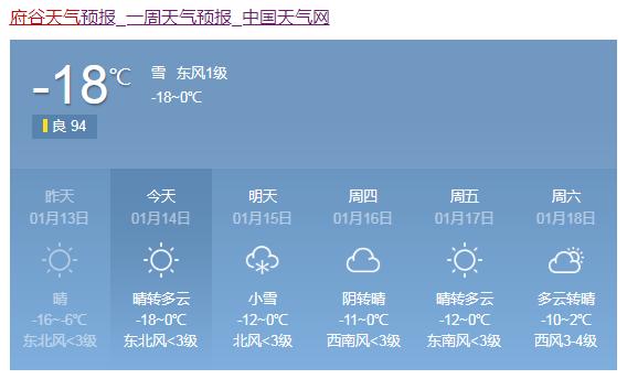 雪雪雪!1月14日府谷最低���-18℃,15日有小到中雪!