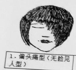 """爆笑热议!土洋结合不当型、偏头痛型...四川某校""""禁止发型""""登热搜"""