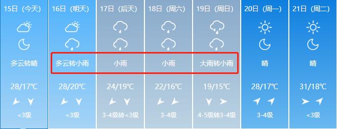 狂降11℃+大雨!新郑天气有变→
