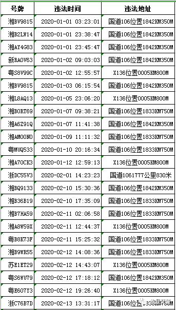 【曝光�_】2020年第一批�乐爻�速��v名��