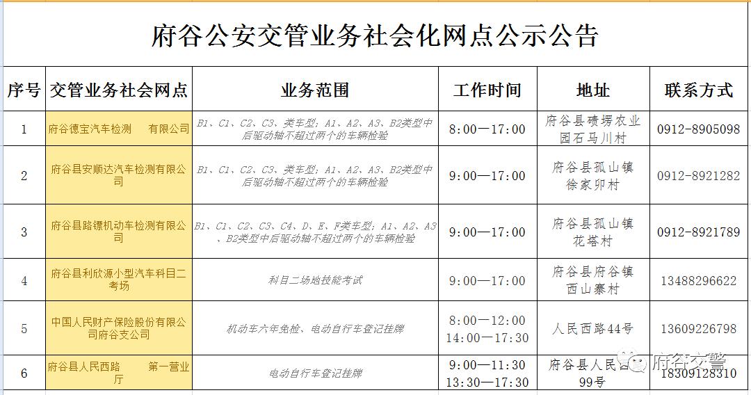 府谷公安交管业务社会化服务网点公示公告