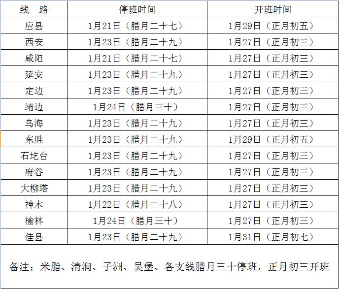2020年春节榆林各汽车站线路停开班时间表!